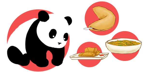 An Illustrated History of Americanized Chinese Food