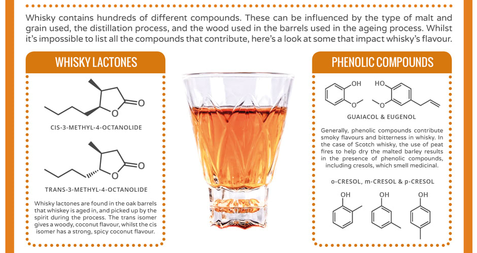 A taste for chemistry - 2 8