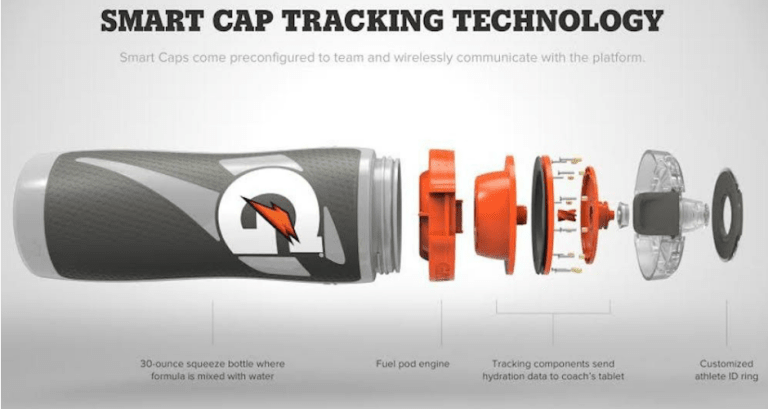 gatorade invented a smart cap that tracks your electrolytes first