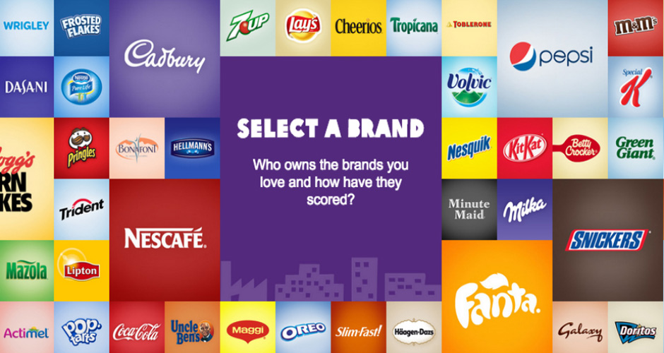 See How Your Favorite Food and Beverage Companies Rate on