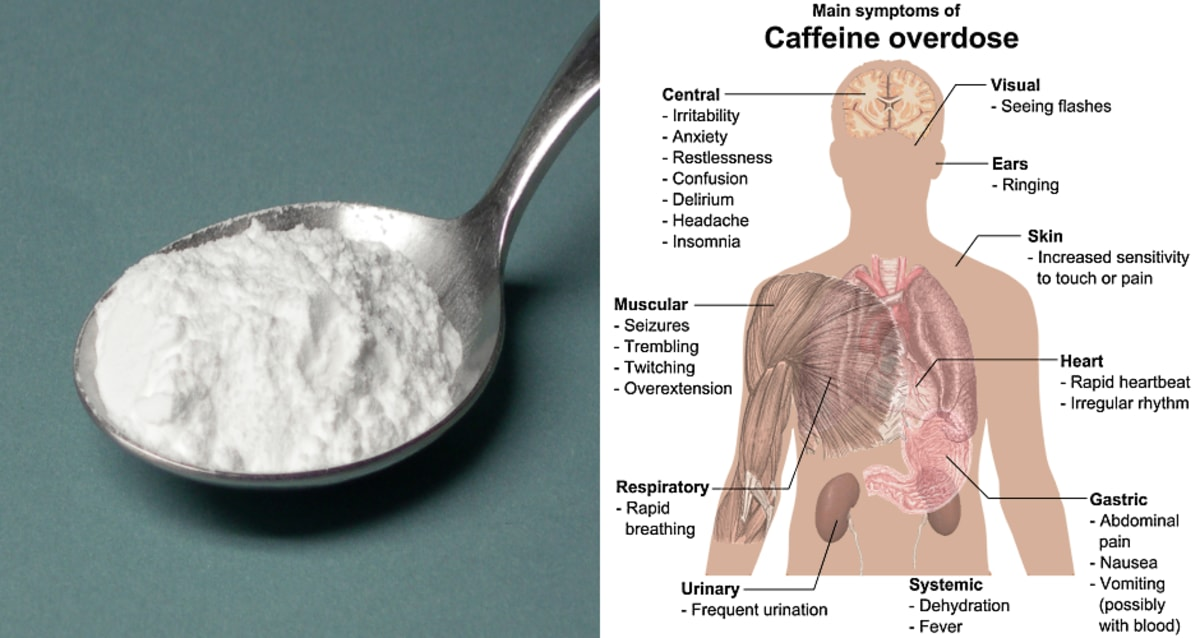 Pure Caffeine Powder A Potentially Deadly High Is Sold