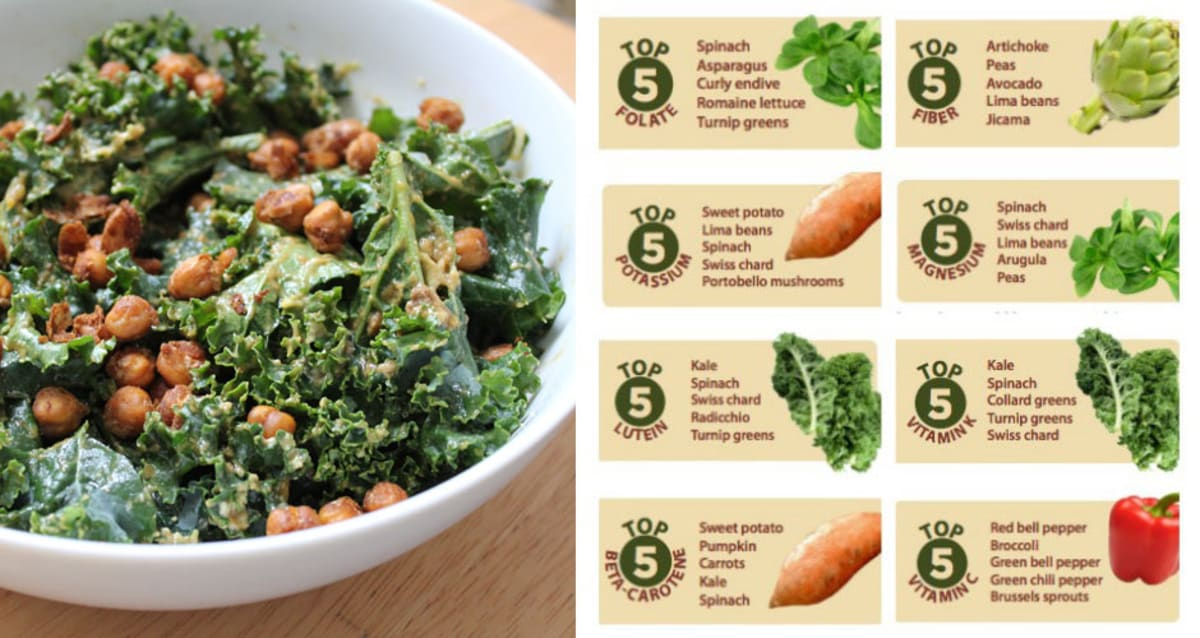 Vegetable Health Rankings: Where Do Your Favorites Stand?