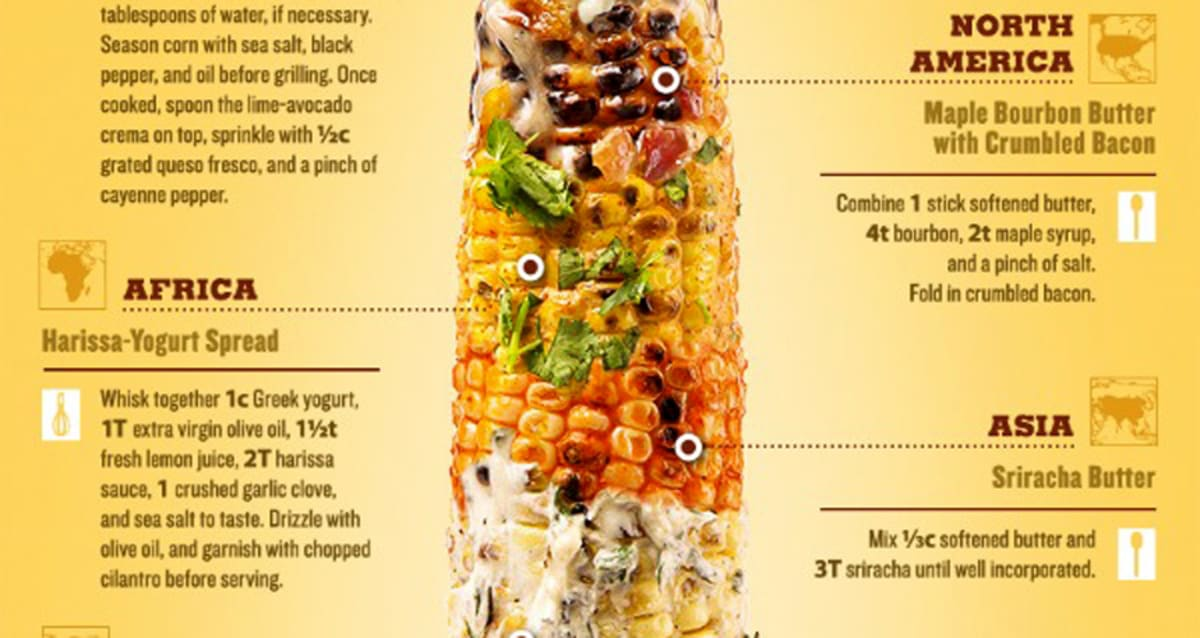 INFOGRAPHIC: Corn on the Cob Recipes By Continent