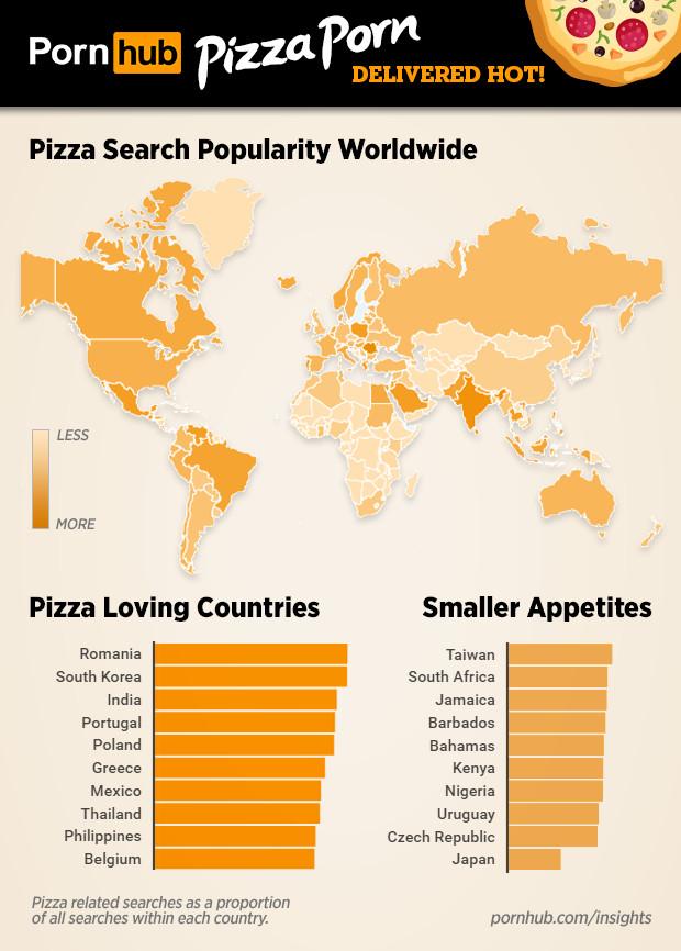 pizza-searches-4