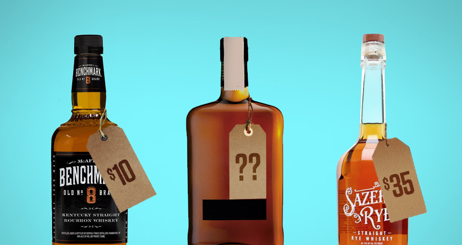 The Best Bottle of Whiskey for Every Budget