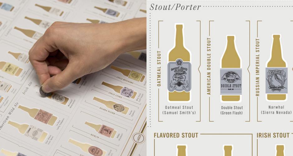 Scratch Off Poster Craft Beer