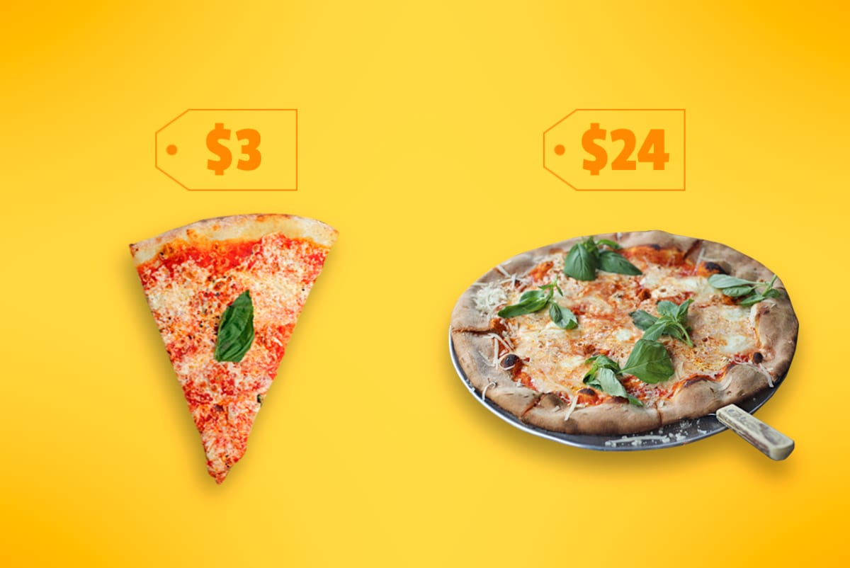 The Best Pizza in NYC for Every Budget