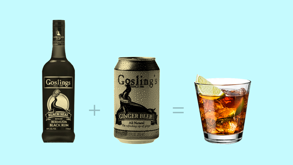 10 easy cocktails everyone should know how to make first for Easy mixed drinks to make at home